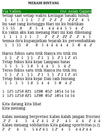 Not Angka Pianika Lagu Via Vallen - Meraih Bintang Official Theme Song Asian Games 2018
