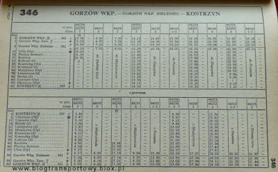 Sieciowy Rozkład Jazdy Pociągów - tabela nr 346