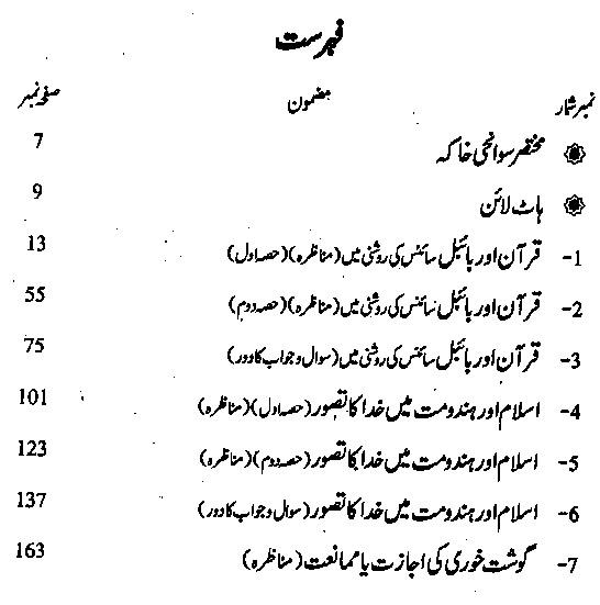 Dr Zakir Naik Debates Urdu