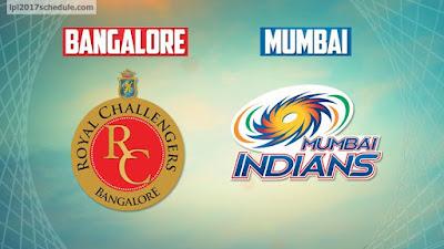 Royal Challengers Bangalore (RCB) vs Mumbai Indians (MI)