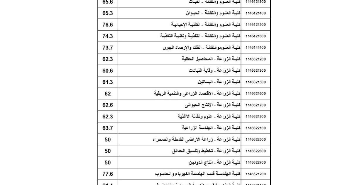 كتاب الاحاجي السودانية pdf