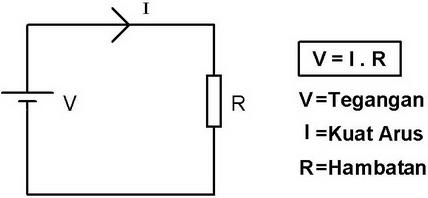 Hukum Ohm dalam rangkaian listrik seri dan paralel