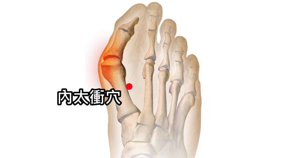 內太衝穴位 | 內太衝穴痛位置 - 穴道按摩經絡圖解