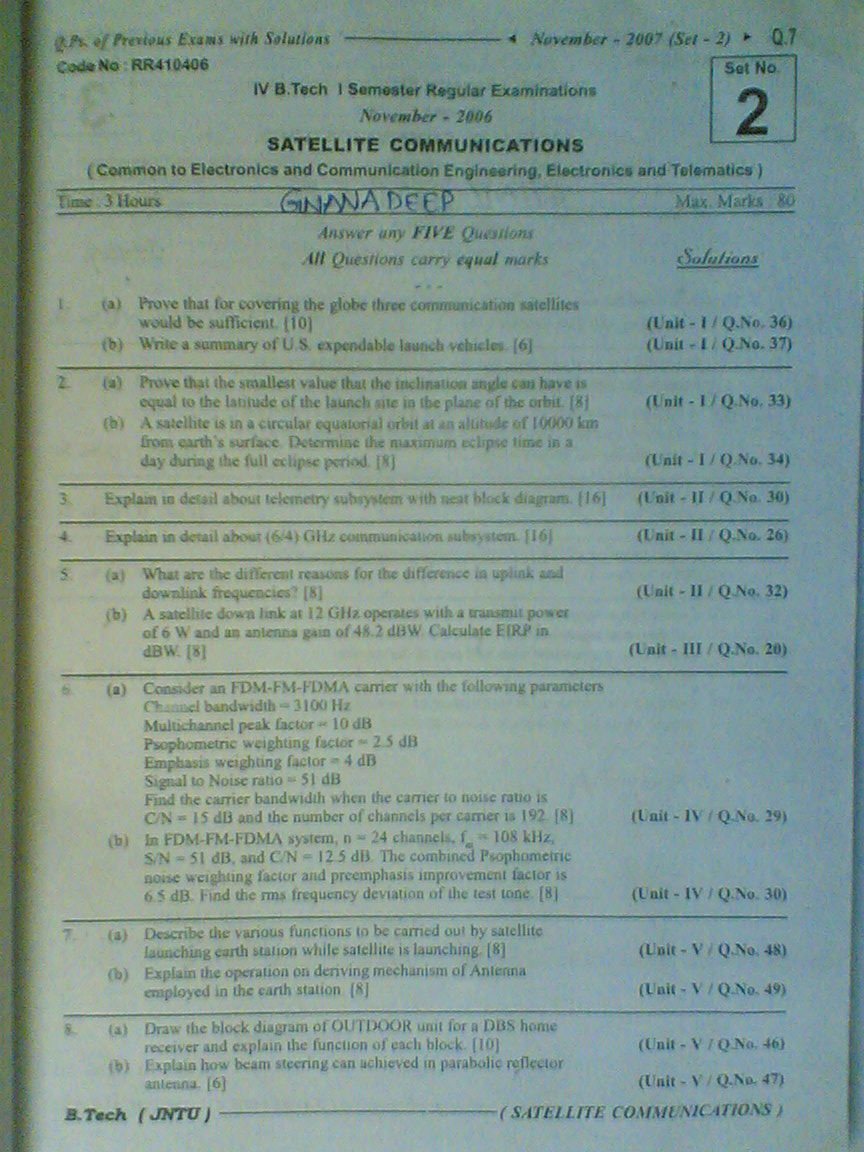 Analog Communications Jntu Previous Year Question Paper