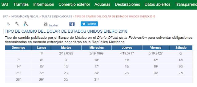 Tipo de cambio Peso Mexicano A Dolares al dia