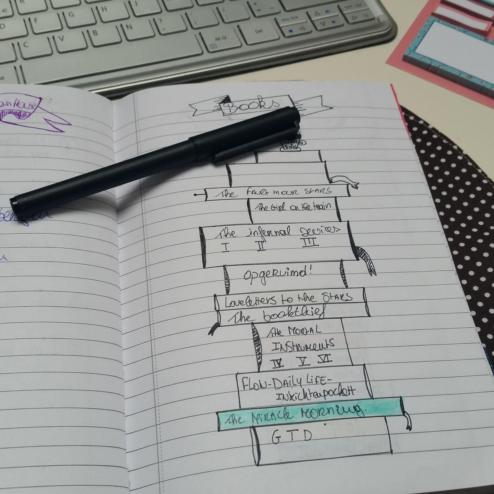 Miss Pixie's Blog: How I bullet journal #2 + free printable ...