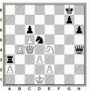 Posición de la partida de ajedrez Kirillov - Golender (Riga, 1985)