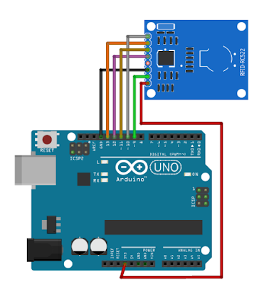 Using an Infrared Library on Arduino