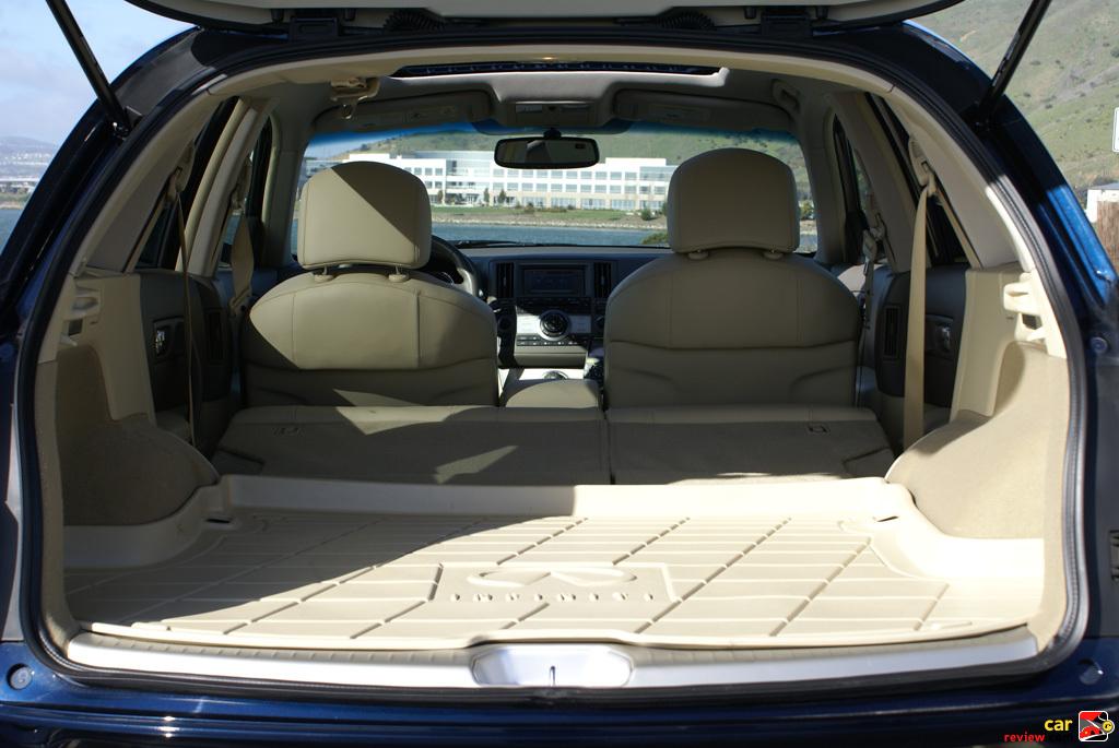 Five Star Hyundai >> Infinity FX35 Interior ~ New Cars 2012