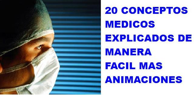 Aprendé de manera facil y sencilla 20 conceptos de medicina + animaciones