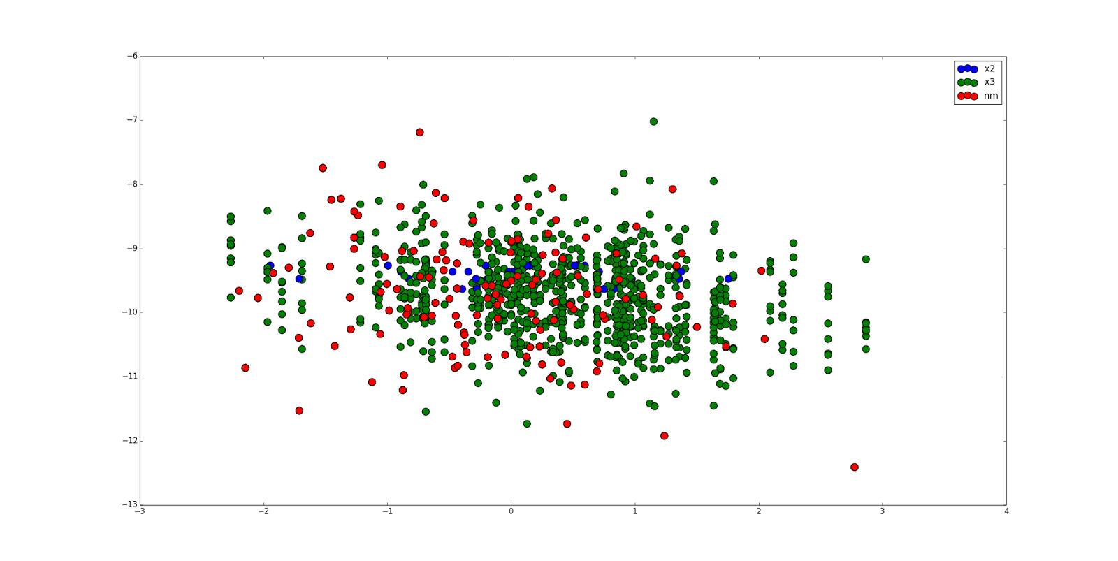 Python statsmodels GSOC