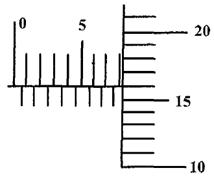 pengukuran dengan mikrometer sekrup