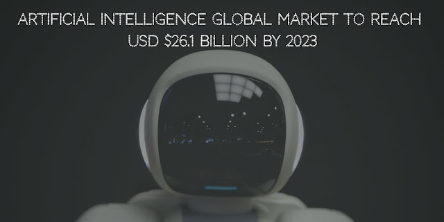 Artificial Intelligence Global Market to Reach USD $26.1 Billion by 2023