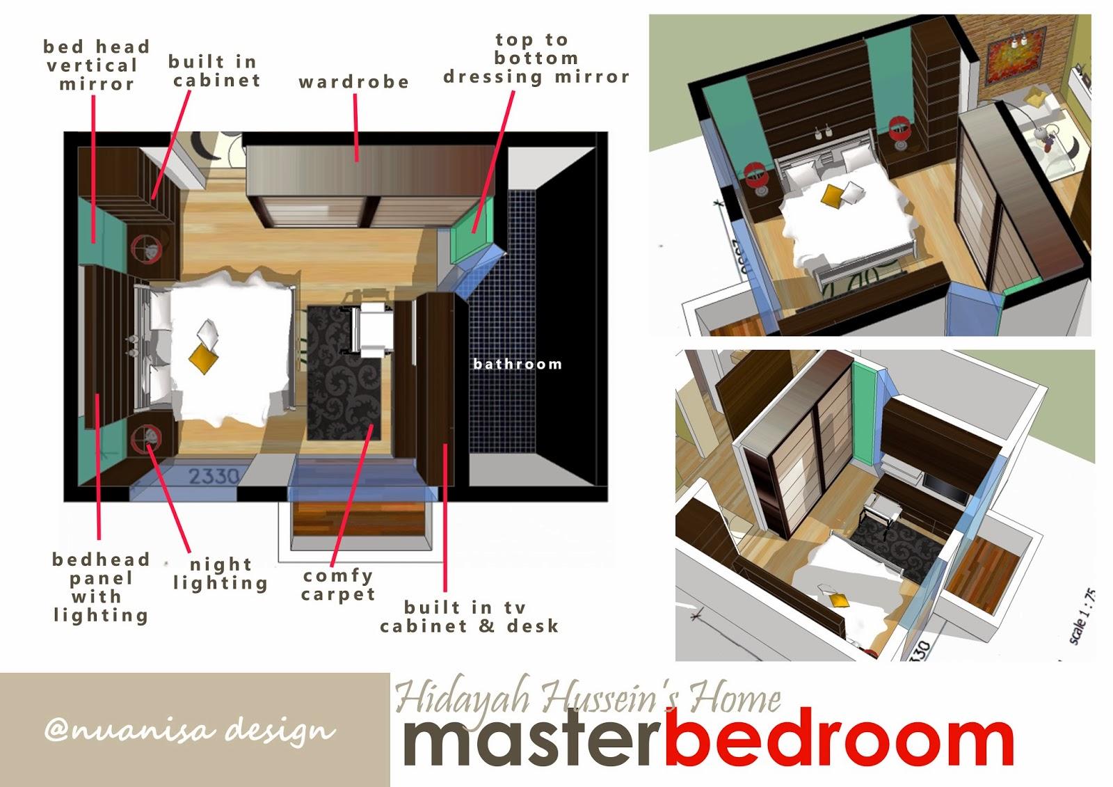 Gambar Pandangan Bilik Tidur Master