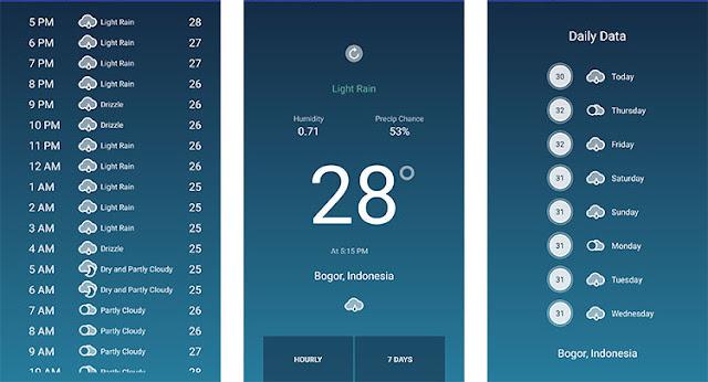 cuacaKu Aplikasi Buatan Mimin ke 3
