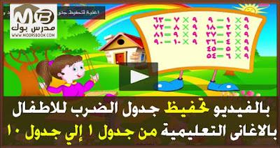 بالفيديو : تحفيظ جدول الضرب للاطفال بالاغاني والمرح من جدول 1 إلي 10