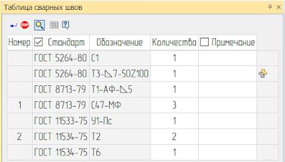 САПР СВАРКА версии 2.5