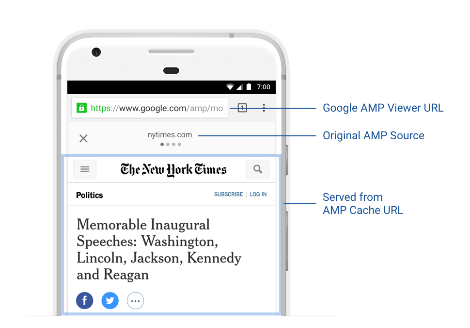 Google Developers Blog: What's in an AMP URL?