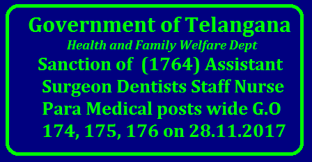 TS Govt Sanctioned New 1764 Posts in Health and Family Welfare Dept - Telangana Telangana State Finance Dept Created Total 1764 Posts in Health and Family Welfare Dept of various categories Vizz Assistant Surgeon Dentists Staff Nurse Para Medical posts details Vide GOs 174, 175, 176 on 28.11.2017 ts-govt-sanctioned-new-1764-posts-in-health-family-welfare-dept-telangana/2017/11/ts-govt-sanctioned-new-1764-posts-in-health-family-welfare-dept-telangana.html
