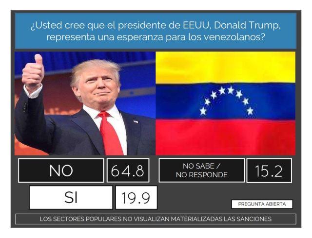 Meganálisis: 83,8 % de los venezolanos quiere que Maduro y el chavismo se vayan YA del poder by La Patilla on Scribd