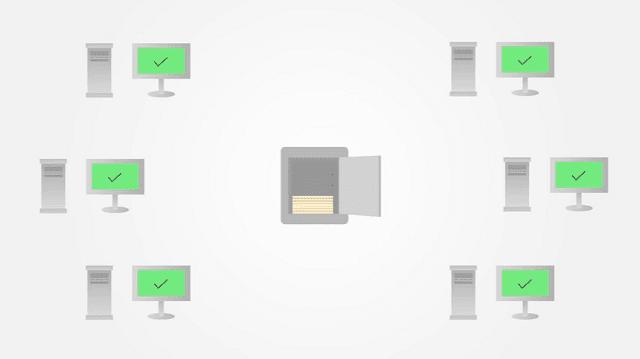 5 من أفضل برامج النسخ الإحتياطي على ويندوز