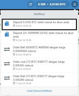 300% dalam 15 hari - Investasi Bitcoin HYIP Aman di Forex Paradise