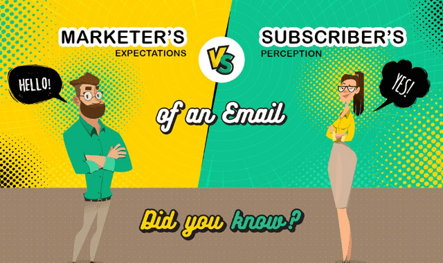 Marketer's Expectations VS Subscriber's Perception Of An Email