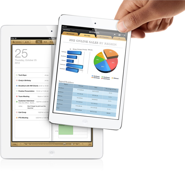 which apps are most useful for iPads at work