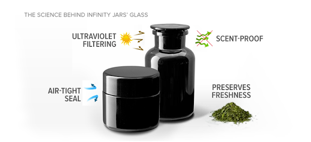 science-behind-the-infinity-jars