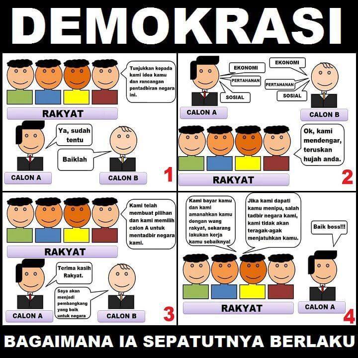 Sistem Pilihan Raya Di Malaysia
