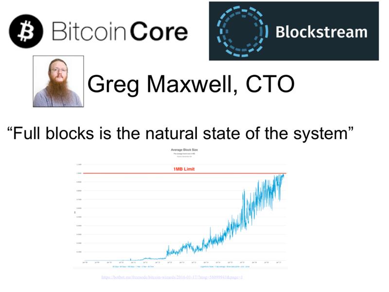 bitcoin cash blockstream