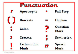 Here you have the punctuation vocabulary in english and can revise main rules at same time also yummy for children marks rh yummyenglishforchildrenspot