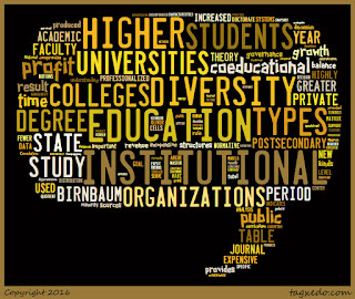Word cloud of article: Conceptualizing change in the institutional diversity of U.S. colleges and universities