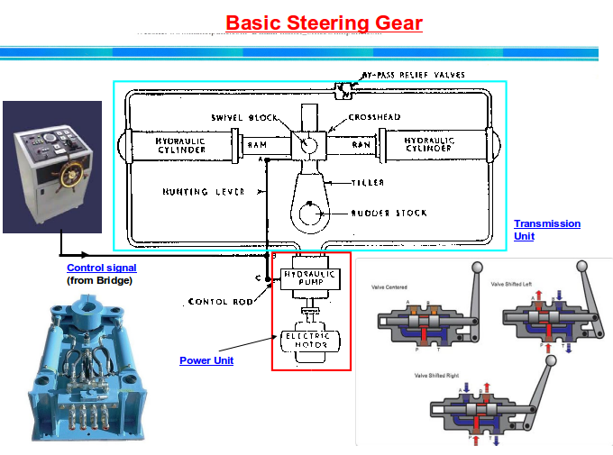 Charging System Wiring Diagram Definition Pioneer Avh P5900dvd Post Indicator Valve - Diagrams Image Free Gmaili.net