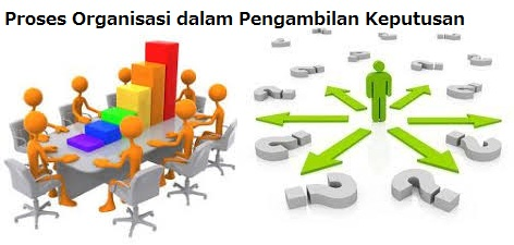 Proses Organisasi dalam Pengambilan Keputusan