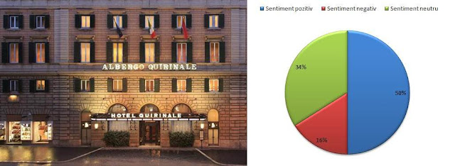 impresii bune cazare hotel quirinale roma italia
