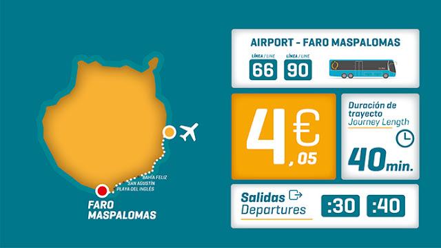 Gran Canaria Karte Flughafen.Gran Canaria Reise Info Buslinien Und Fahrpläne Magnet Karte