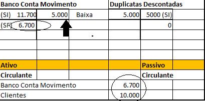 Desconto de duplicatas - conta retificadora-2
