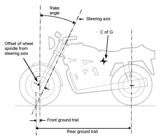 Corvette Fuse Panel Wiring Diagram Schemes