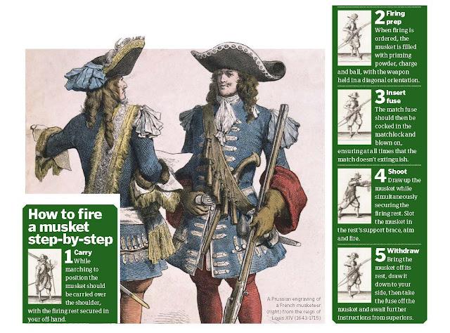 Meet The Musketeers