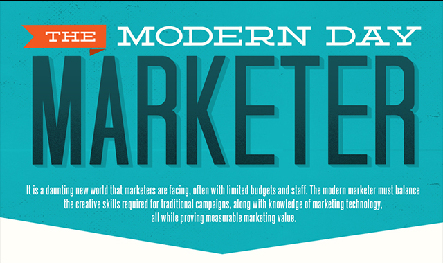 The Modern Day Marketer: The Perfect Marketing Team