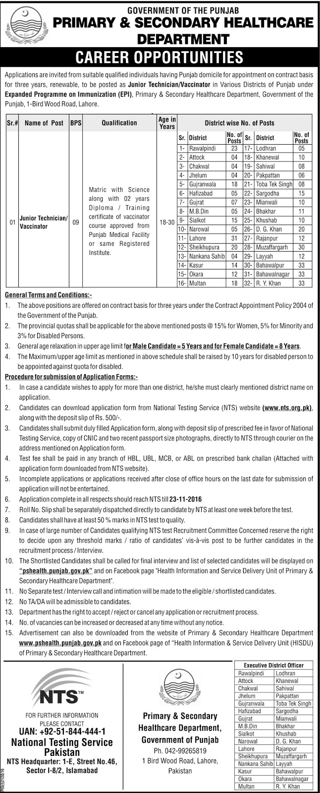 Nts jobs in expanded programme on immunization epi project pshd job vacancy information government of the punjab primary secondary healthcare department career opportunities lications are invited from suitable falaconquin