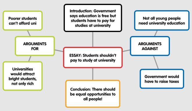 Characteristics of non formal education