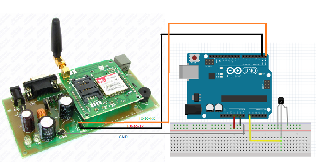 Variation Of The Arduino Board