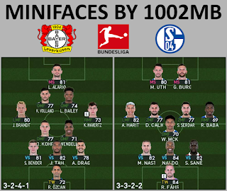PES 2019 Bundesliga Minifaces by 1002MB