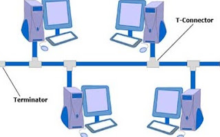 maksud topologi bus, apa itu topologi bus?, cara membedakan topologi bus, pengertian topologi jaringan