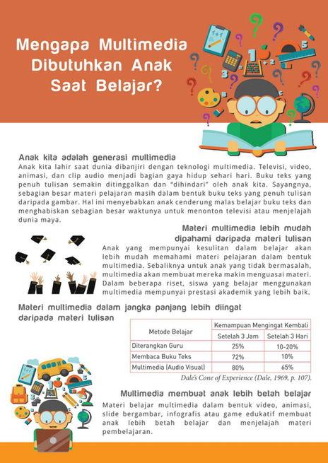 manfaat belajar dengan multimedia bagi anak