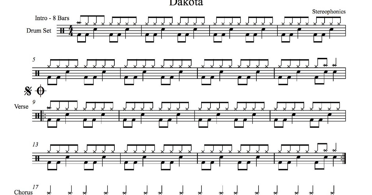 All Music Chords paramore sheet music : Score for Stereophonics - Dakota | Academy Drums