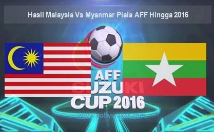 malaysia vs myanmar piala aff