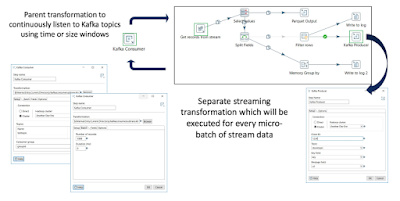 streamingdiagram Announcing Pentaho 8.0   Coming in November to a theater near you!